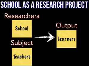 Learners as Researchers  - Oliver Quinlan